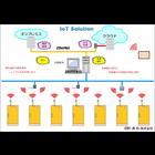 IoTで制御盤内の発煙を初期の段階で検知