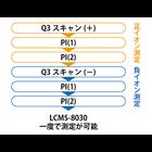食品分析LC-MS/MS