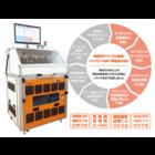 【装置開発】試験のプロが考えた、パワーサイクル試験機・K-factor測定器