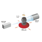 X線CTの分析原理および特徴とその観察例