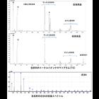 ガスクロマトグラフ質量分析計(GC/MS)(液打ち)前処理を用いた定性分析、定量分析