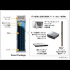 イッキ見!【リタール IT製品】サーバーラック/ネットワークボックス/冷却装置/監視システム