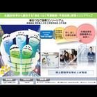 産学共創プラットフォーム共同研究推進プログラム(OPERA)採択