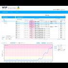 機械設備診断・管理のクラウドサービス(WSP:WIT Service Platform)